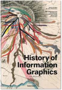 HISTORY_OF_INFORMATION_GRAPHICS_JU_INT_3D_03435